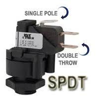 spa hot tub parts air switches for spas and hot tubs air switches used in spas are used as a break in a circuit just like a light switch or a circuit breaker there are several types of switches that are used
