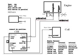 wiring diagram lifan motor wiring image wiring diagram lifan 125cc wiring diagram lifan wiring diagrams on wiring diagram lifan motor
