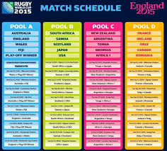 2015 Rugby World Cup Results Chart Rugby World Cup 2015 Album On Imgur