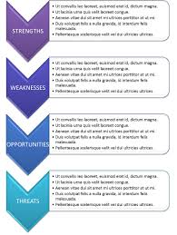 swot analysis templates in word demplates swot template 5