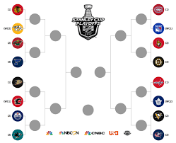 Hockey Playoff Standings Chart Nhl Playoff Format 2017 How Does The New System Work