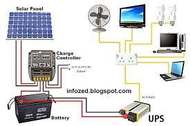 wiring diagram for solar panel to battery in solar panel wiring solar panel wiring diagram in series wiring diagram for solar panel to battery in solar panel wiring diagram divine reference panels ups