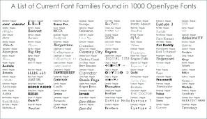 Good Resume Fonts Adorable Resume Font Size 28 Best To Use On A The Fonts For Your Ranked
