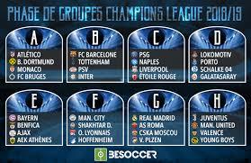 champions league chart 2018 voici les groupes de la saison 2018 19 de ligue des
