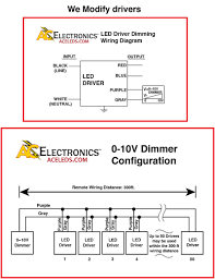 dimmable led driver wiring diagram wiring diagram wiring details led drivers wiring diagram for dimmable