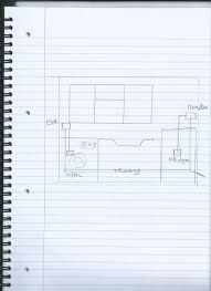 These types of questions are asked extremely often and are very valid. Kitchen Wiring And Safe Zones Do It Yourself Diy Electrical Forum Electrics Talk Electrician Forum