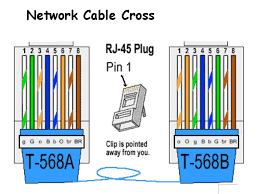 4 wire ethernet diagram schematic Network Wiring Standard Network Cable Wiring Standard