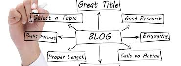 how to write a great guest blog post common seo questions