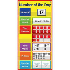 Really Good Stuff Pocket Chart Really Good Stuff 161724 Number Of The Day Space Saver Pocket Chart