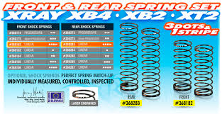Associated 12mm Spring Chart Xray The Art Of Performance News New Xb4 Spring Sets