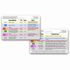 Blood Collection Tubes And Tests Chart Order Of Blood Draw Horizontal Badge Card 1 Card