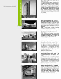Project Architect Resume Sample. Architect Resume Samples Project ...