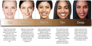 Shades Of Beauty By Zoey James Skin_tone_chart