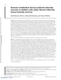 essment of fitness in patients with cystic fibrosiild lung disease