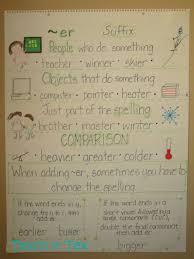 Suffix Anchor Chart Er Suffix Anchor Chart Esl Class First Grade Writing
