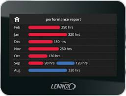 lennox smart thermostat. fortsense lennox smart thermostat