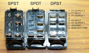 rocker switch with spst wiring diagram wordoflife me Dpdt Rocker Switch Wiring Diagram dpdt rocker switch wiring diagram dpst rocker switch wiring diagram