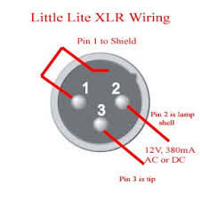 wiring collection cable wiring Ford F-150 Connector Wiring Diagram at Dc Connectors Wiring Diagram