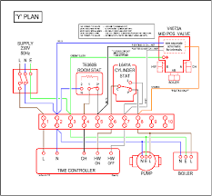 central heating controls and zoning diywiki y plan wiring gif