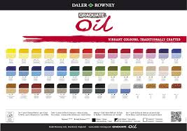 Astm Color Chart Color Charts Pigment Information On Colors And Paints