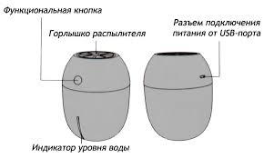 <b>Увлажнитель Humidifier H120 Lemon</b> купить в Минске: цена ...
