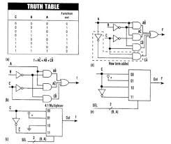 logic diagram truth table the wiring diagram multiplexer logic diagram and truth table wiring diagram wiring diagram