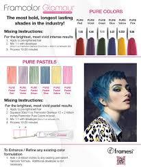 Framesi Hair Color Accessory For Men