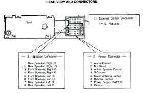 sony stereo wiring harness diagram head unit radio diagrams striking radio wiring diagram sony cdx gt55uiw cool wires contemporary