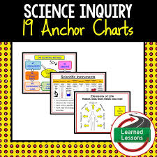 Rocks And Minerals Anchor Chart Earth Science Anchor Charts Bundle Earth Science