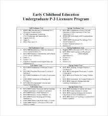 Early Childhood Education Lesson Plans Plan Template Preschool Daily ...
