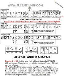 ef928edae29c99b845f14e a068 aramaic language hebrew words