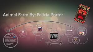 Animal Farm By: Felicia Porter by Felicia Porter