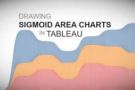 Sigmoid Area Charts In Tableau Tableau Magic