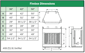 average gas fireplace size standard opening dimensions box