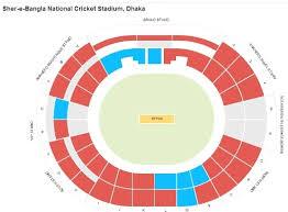 55 Methodical National Stadium Seating Plan