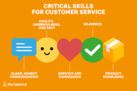 a list of skills customer service skills list and examples
