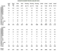 Golf Ball Compression Comparison Chart 2019