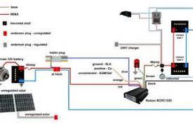 caravan wiring diagrams 12 volt caravan image caravan charging socket wiring diagram images on caravan wiring diagrams 12 volt