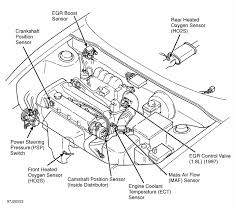 similiar 2001 kia sephia engine diagram keywords 1999 kia sephia engine diagram 1999 automotive wiring diagram