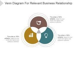 Insert Venn Diagram In Powerpoint Venn Diagram For Relevant Business Relationship Ppt Powerpoint