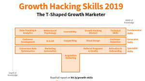 Growth Hacking Skills 2019 All Essential Skills For Growth