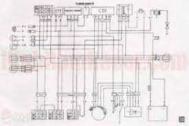 tao 110cc atv wiring diagram wiring diagram shrutiradio taotao 50 ignition wiring diagram at Wiring Diagram For 49cc Tao Tao