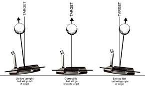 How To Fit A Putter Chart Http Www Mobileclubrepair Com Putter Fitting Html Mobile