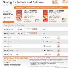 Infant Motrin Dosage Chart 2018 Motrin Dosage Babycenter
