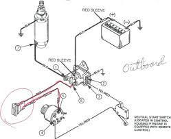 Stunning 3 0 mercruiser trim wiring diagram gallery electrical
