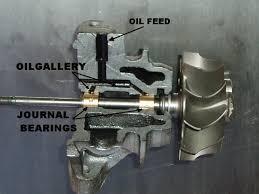 ball bearing turbo. to4 cutaway ball bearing turbo