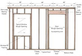 Image Trimmer Typical Wall Framing Carpentryproframer Framing Door