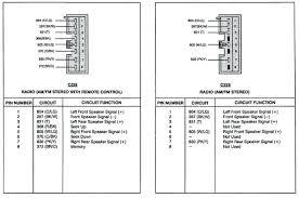 ford radio wiring harness diagram wiring diagram radixtheme com 1994 ford f150 alternator wiring harness at 1994 F150 Wire Harness
