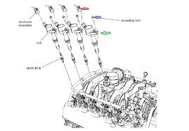 spark plug wire diagram for 2002 lincoln ls wire center \u2022 Lincoln LS Spark Plug Diagram at Spark Plug Wire Diagram Pontiac Montana 2002