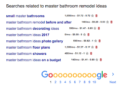 bathroom remodeling leads. Bathroom Remodeling Leads K